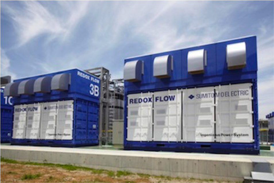 Vanadium Redox Flow Battery