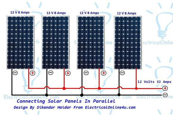 Prime Solar Panel Wiring For Your Solar Project Whats To Know Wiring Digital Resources Antuskbiperorg